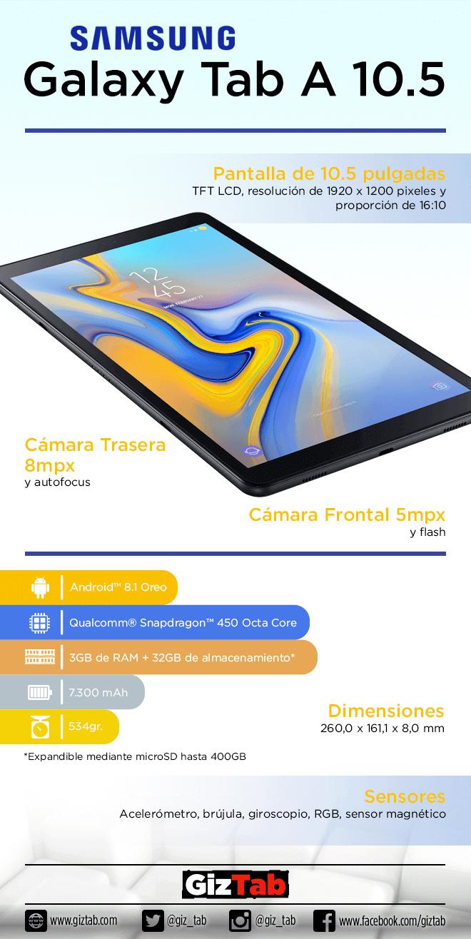Características infográficas de la Samsung Galaxy Tab A 10.5