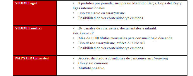 Vodafone ofrece Yomvi a sus clientes Red