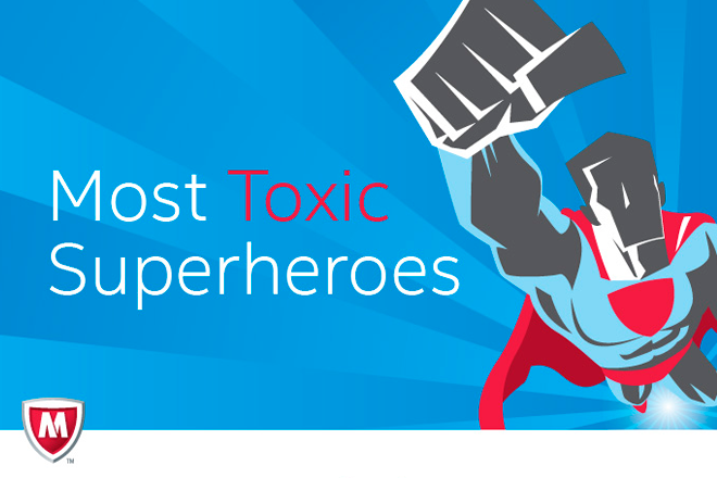 Superman es el superhéroe más tóxico en la web, advierten desde McAfee