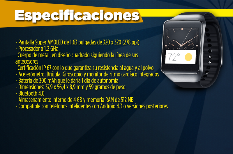 Samsung Gear Live Especificaciones