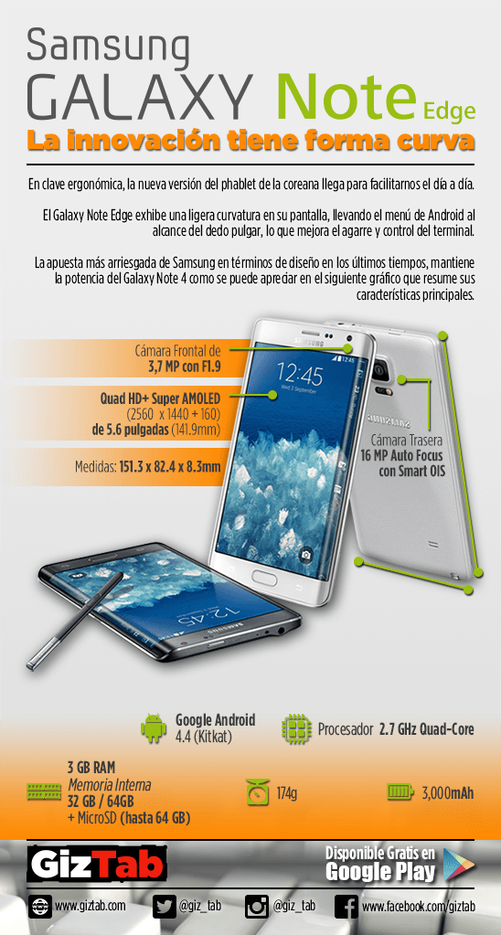 Infografia Galaxy Note Edge_548x1023-GizTab