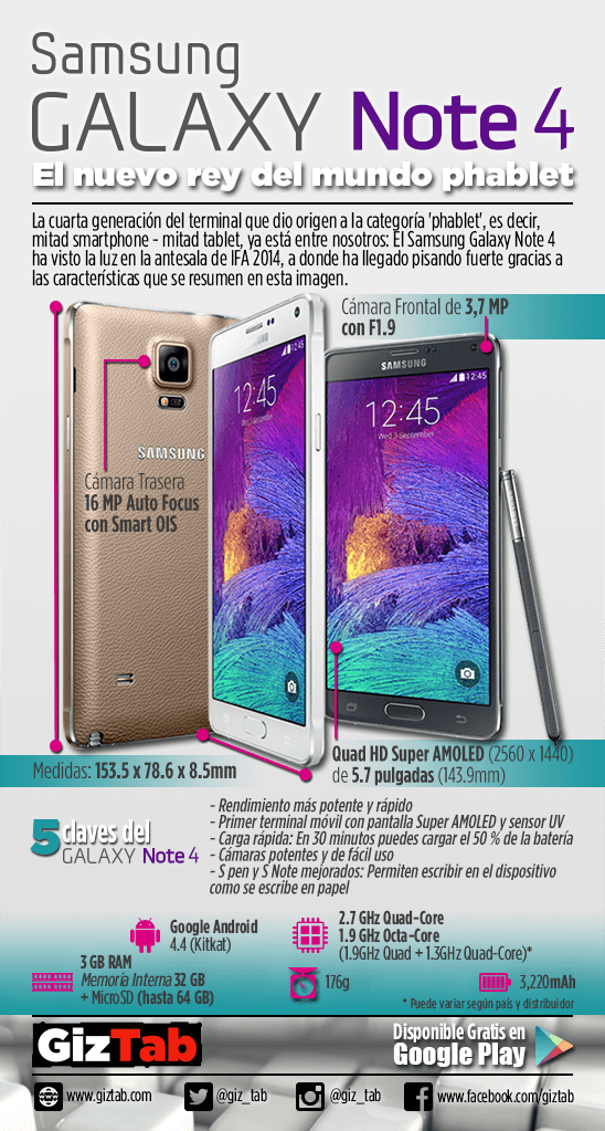 Infografia Galaxy Note4_548x1023