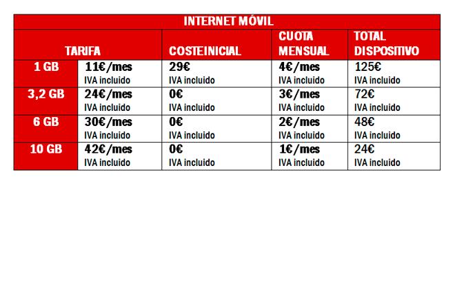 Vodafone-Smart-Tab-4G-tablet-especificaciones-precio-disponibilidad-planes