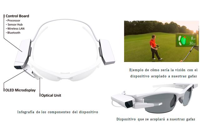 Sony-SmartEyeglass-Attach-gafas-inteligentes-fotos-diagrama