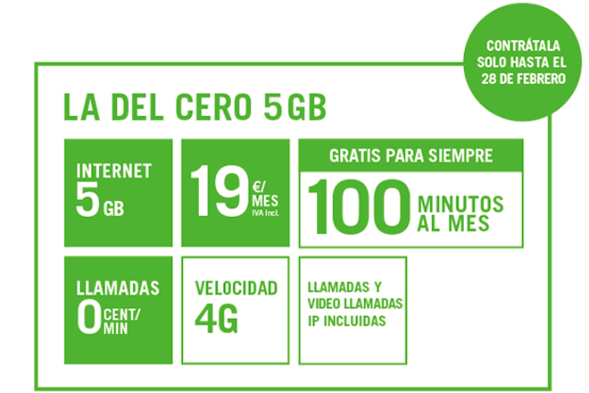 Yoigo-La-del-Cero-5GB-voip-oferta-Samsung-Galaxy-Grand-Prime-table