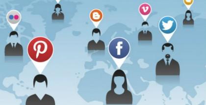 Redes Sociales: Futuro en ascenso o declive