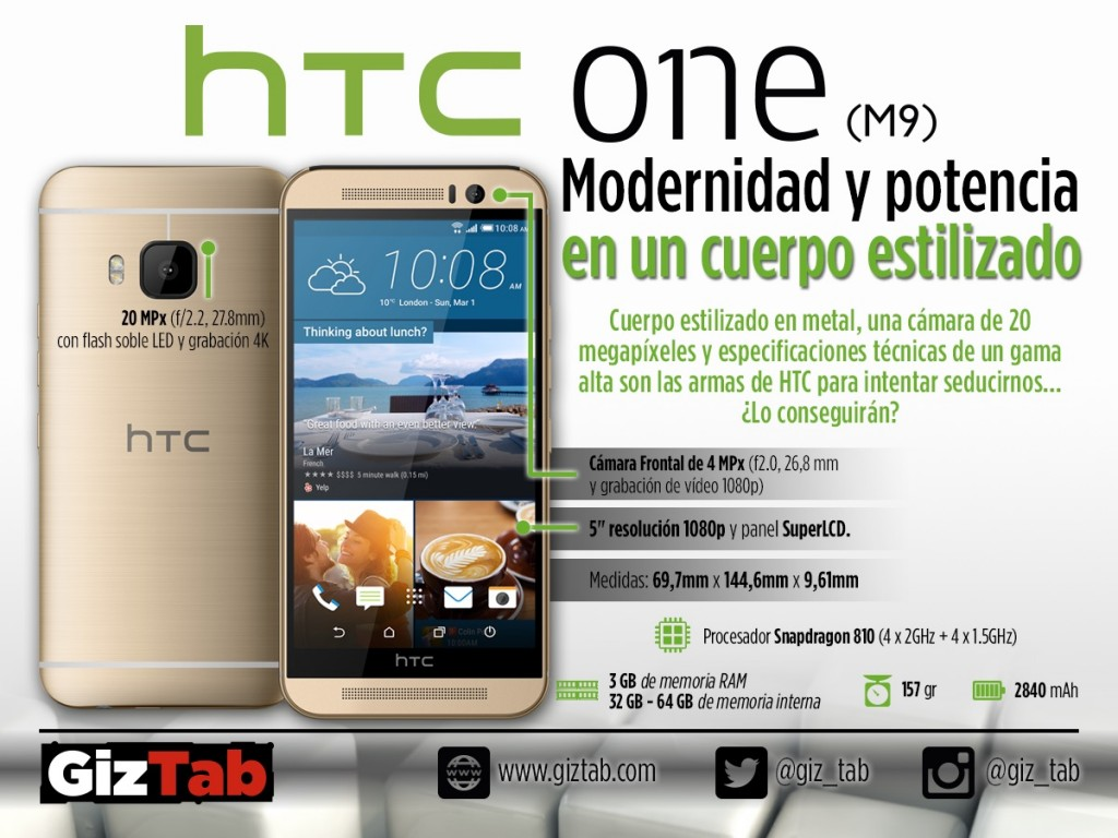 Infografia HTC ONE M9 Facebook-2