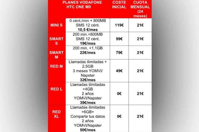 Vodafone-espana-HTC-One-M9-smartphone-precio-planes-promocion-2015