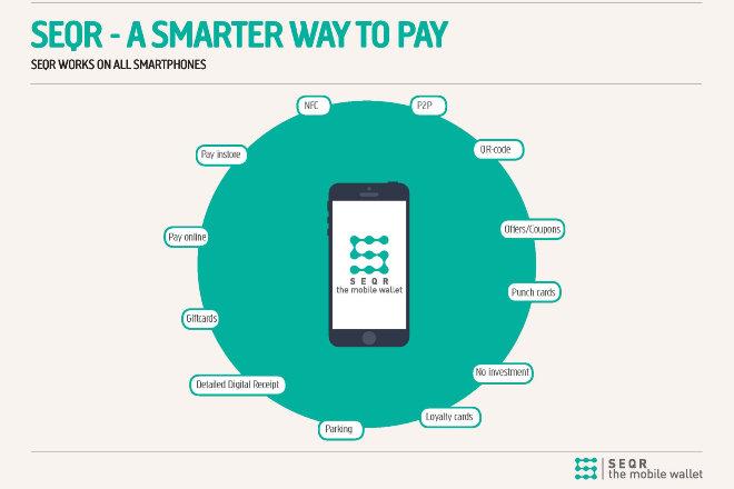 SEQR, nueva aplicación de pago móvil que llega a España