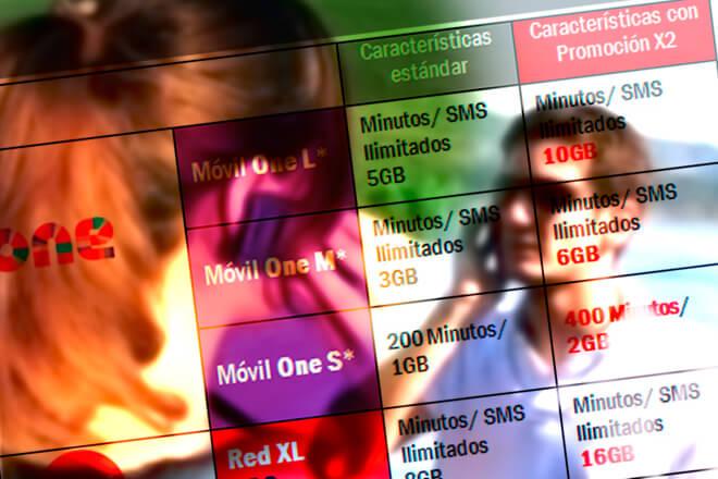 Para este verano, Vodafone ofrece doble de megas y minutos por 2€