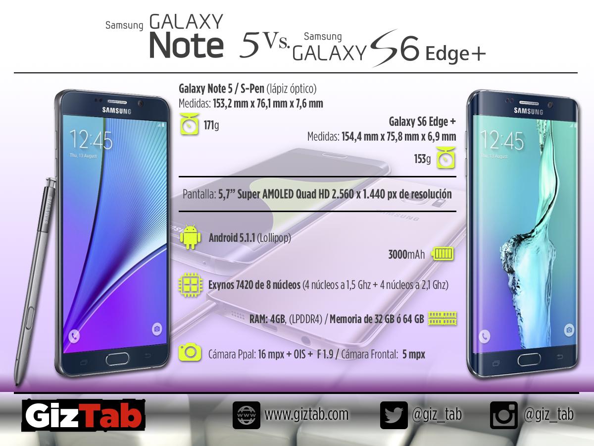 Infografia Galaxy Note 5 Facebook