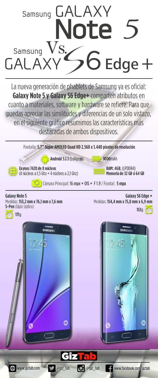 Diferencias y semejanzas entre el Galaxy Note 5 y el Galaxy S6 Edge+