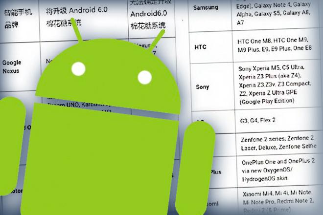 Te harías con Android Marshmallow si tienes alguno de estos dispositivos