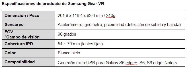 Especificaciones de Samsung Gear VR