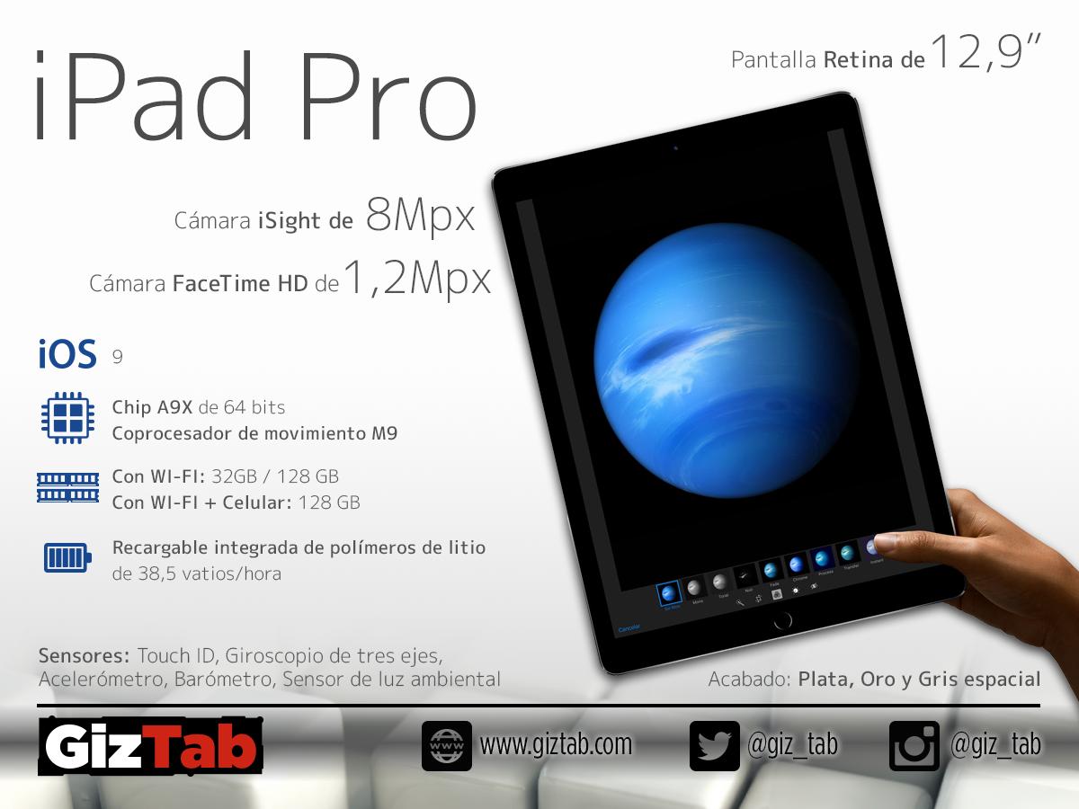 Características y especificaciones del iPad Pro de Apple