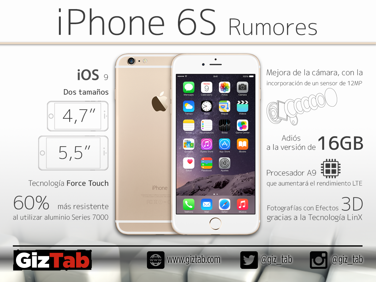 Movil Iphone S
