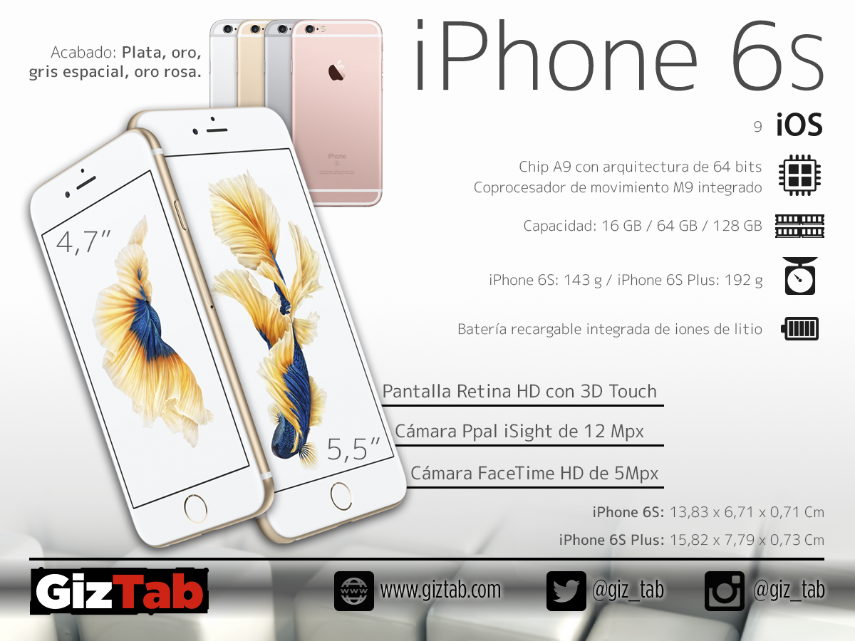 iPhone 6S nuevo iPhone 2015