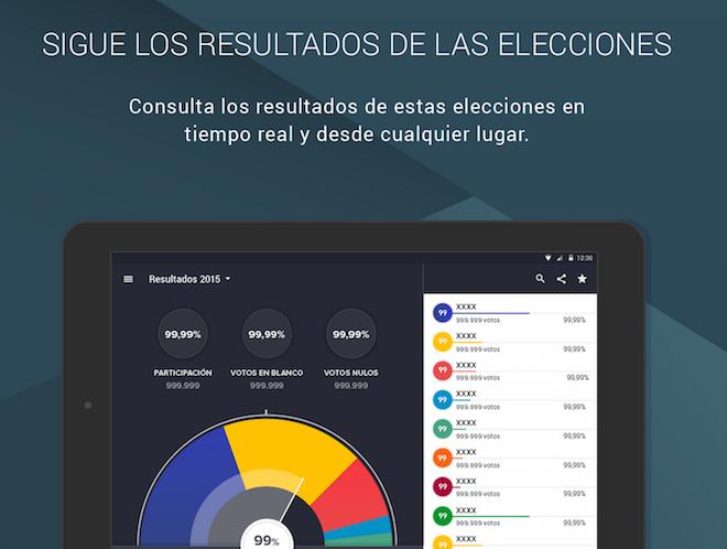 Cataluña 2015: Resultados de elecciones catalanas 27S en Internet