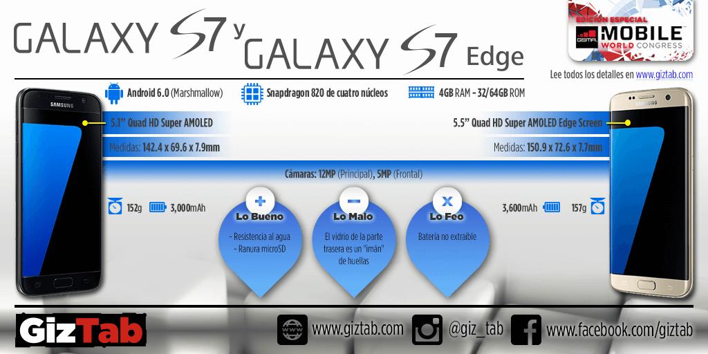 Infografía especificaciones del Samsung Galaxy S7 y el Samsung Galaxy S7 Edge