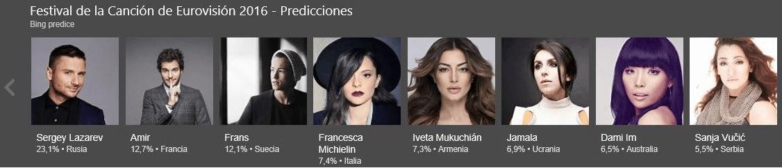 Bing predice el ganador del Festival Eurovisión