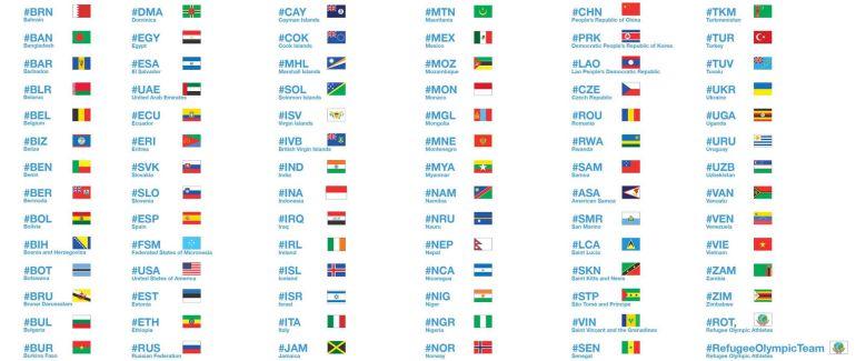 Emojis de Twitter para las Olimpiadas