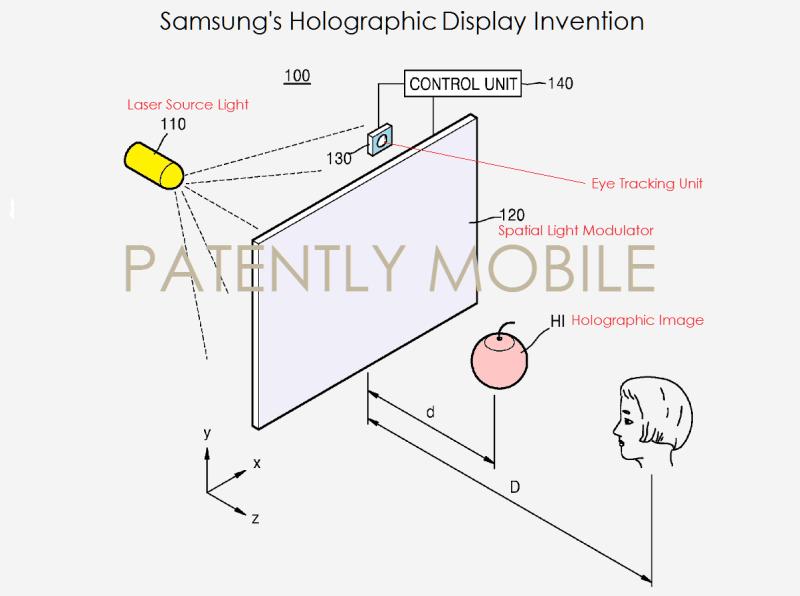 Patente Samsung Televisor Holograma