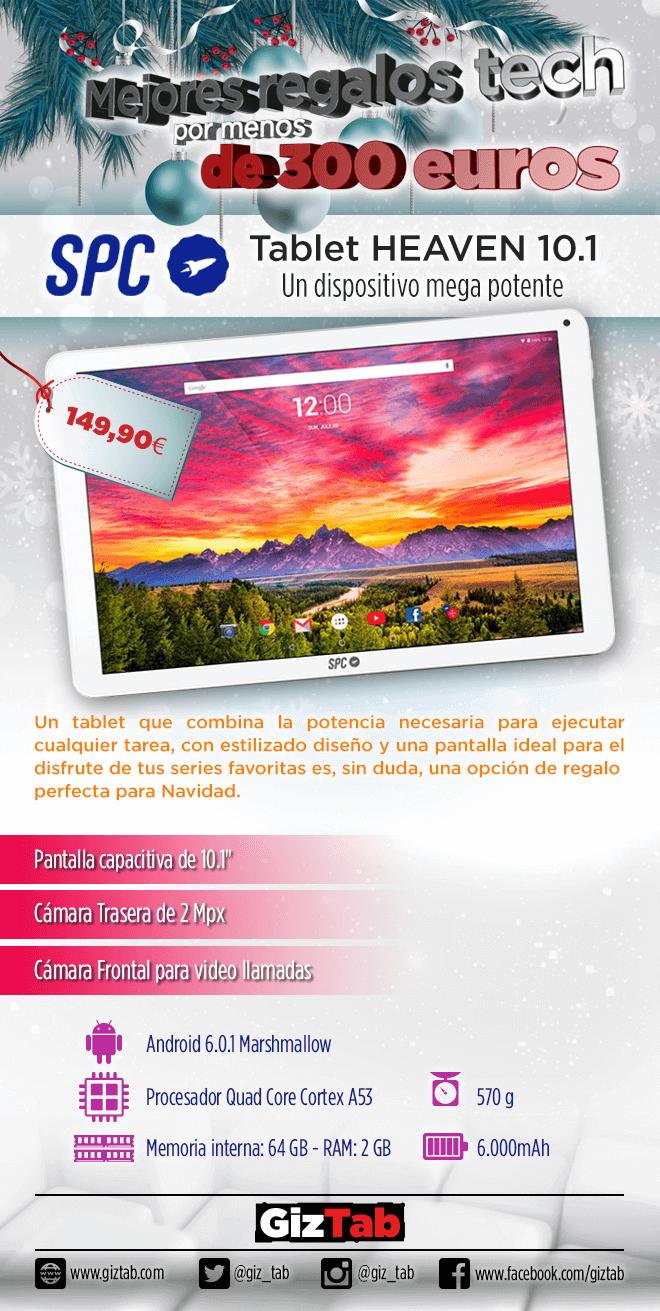 infografia-web_spc-heaven-10_1