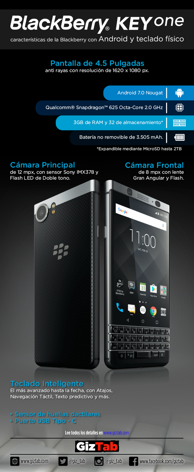 Infografía Blackberry KeyONE