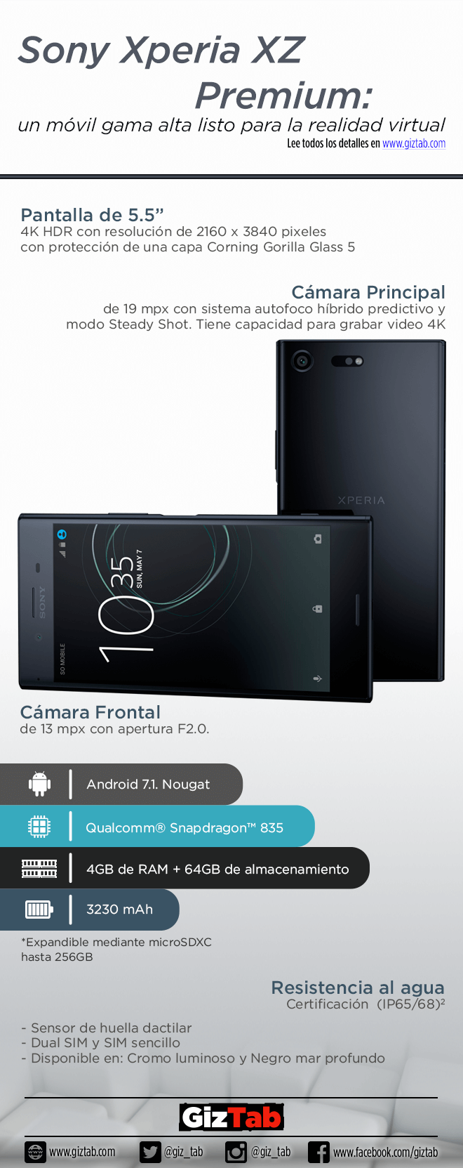 Infografía Sony Xperia XZ Premium