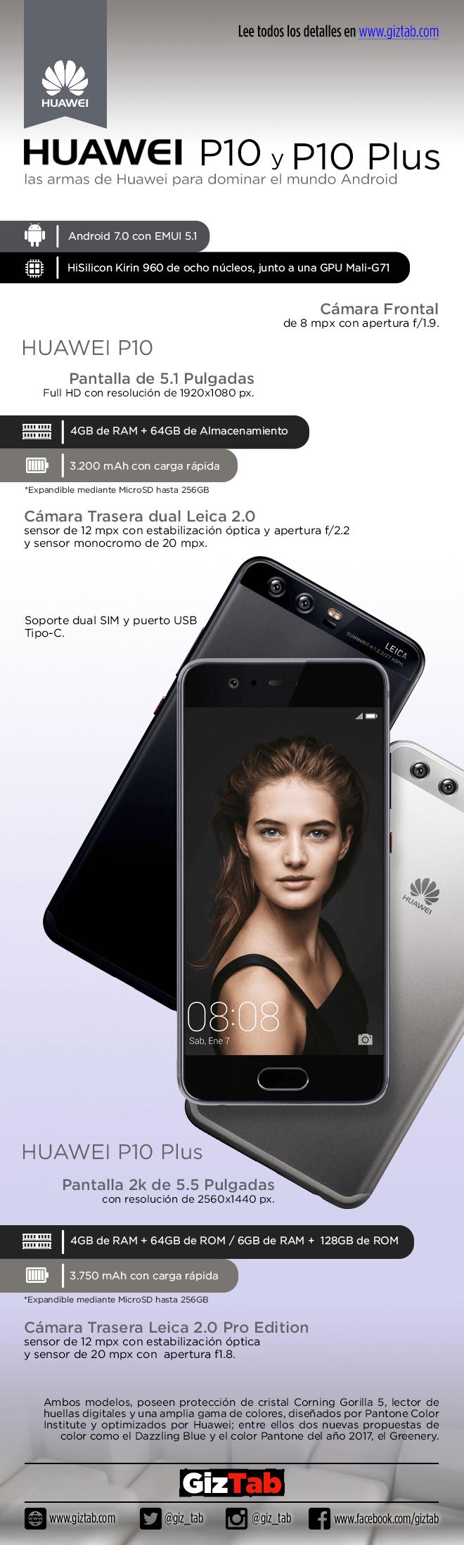 Huawei P10 Vs Huawei P10 Plus infografia