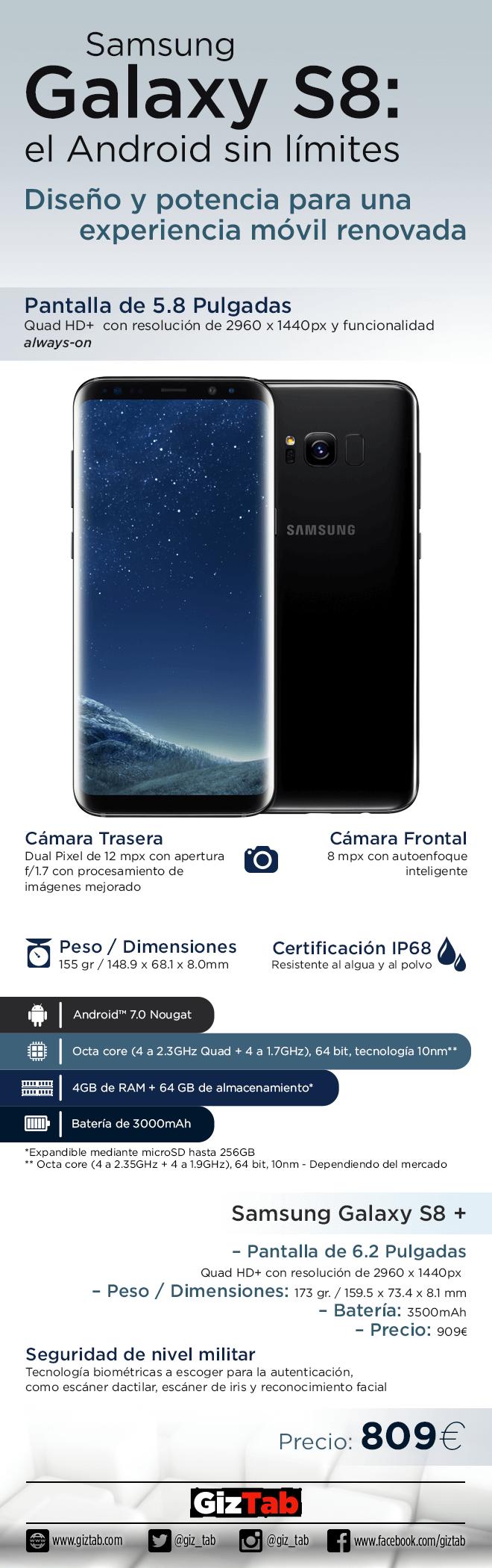 Infografía Samsung Galaxy S8