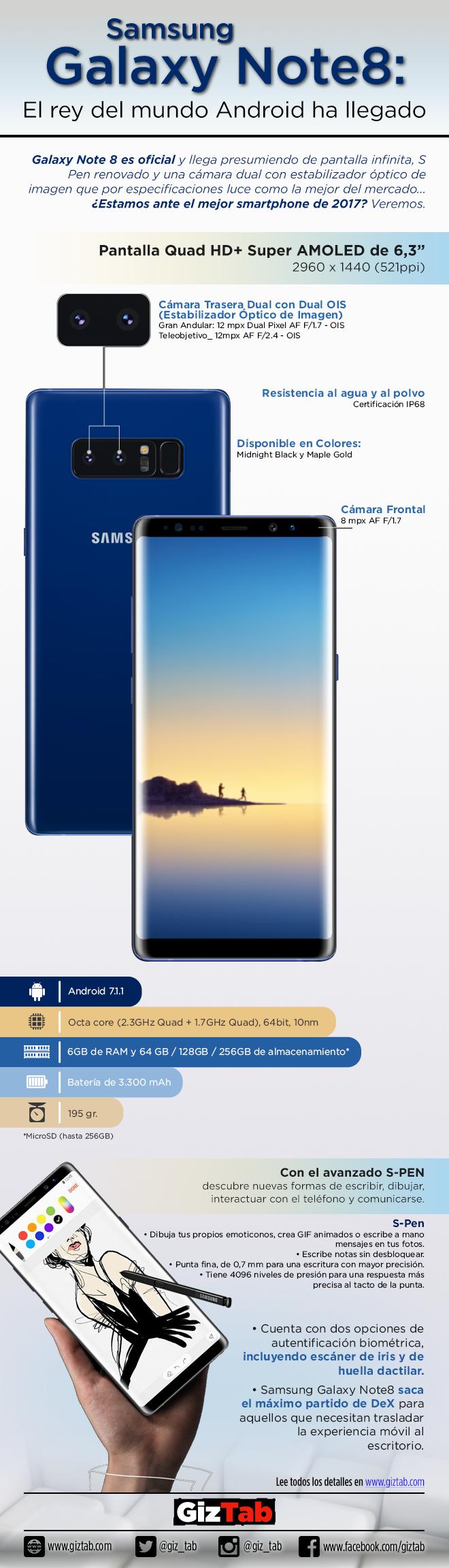 Samsung Galaxy Note 8, resumen de características