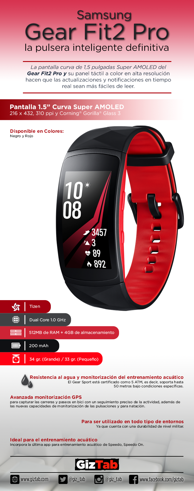 Infografía Gear Fit2 Pro