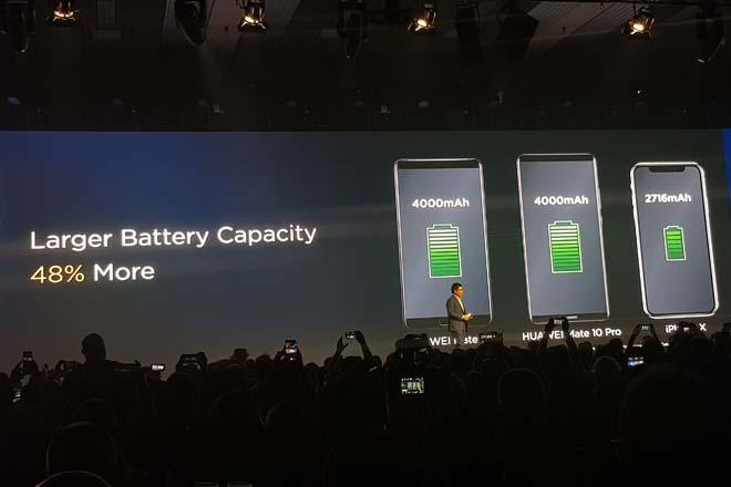 Huawei Mate 10 batería