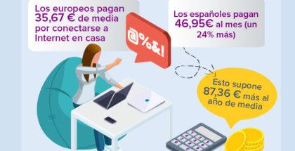 españoles son los consumidores que más pagan por Internet
