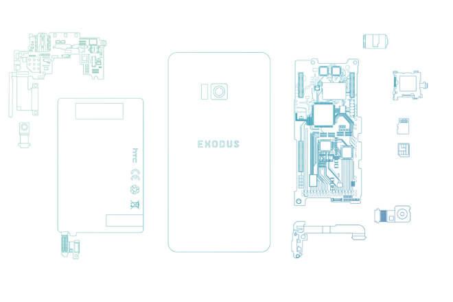 teléfono HTC Exodus blockchain