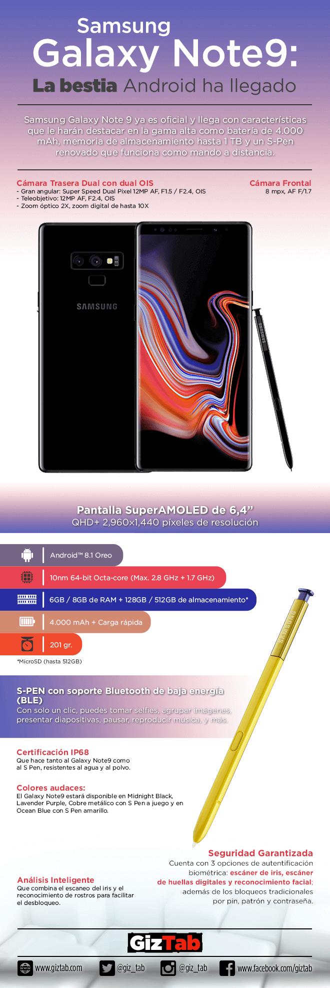 Principales características del Galaxy Note9