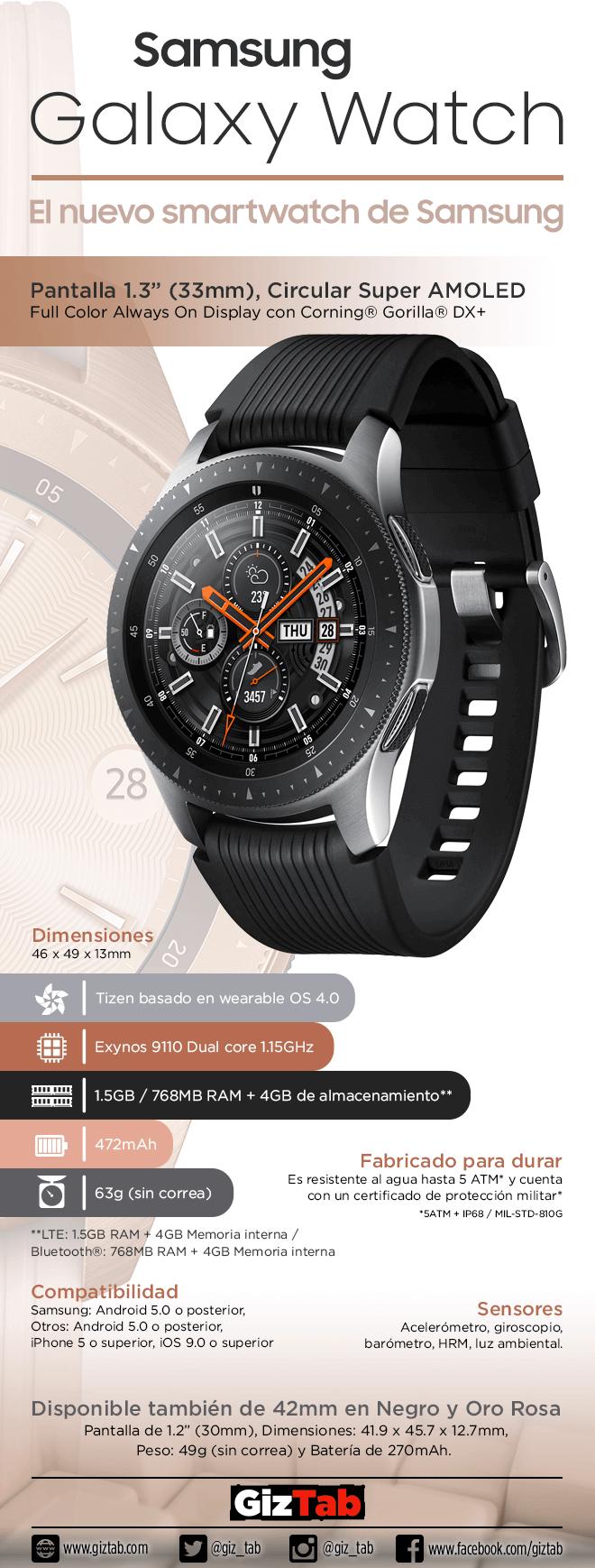 Principales características del Galaxy Watch