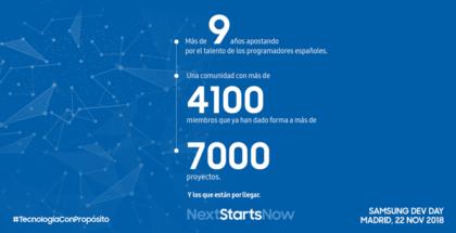 Samsung Dev Spain celebrará su novena edición