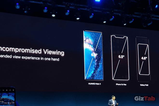 Detalles de pantalla del Huawei Mate X