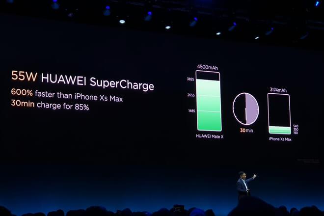 Sistema de carga del Huawei Mate X