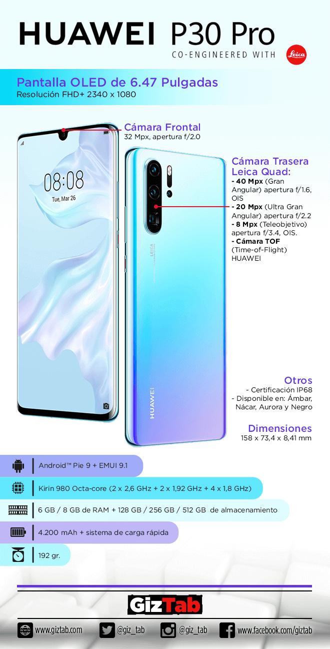 a635f75996c Los móviles con mejor cámara de abril de 2019 ?