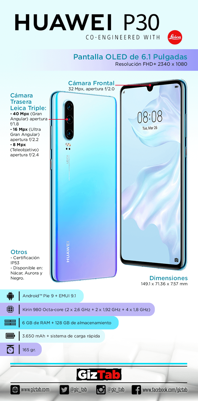 Huawei P30  An U00e1lisis Completo Y Opiniones Tras Dos Semanas