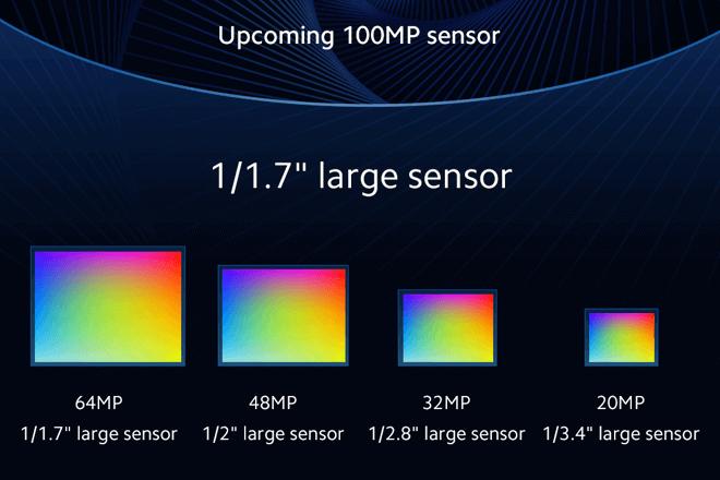 Así será la cámara de 64MP y el sensor de 100MP de Samsung y Xiaomi