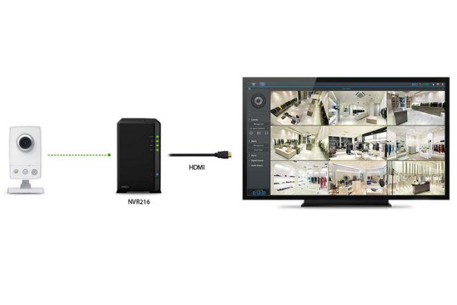 Network Video Recorder NVR216.